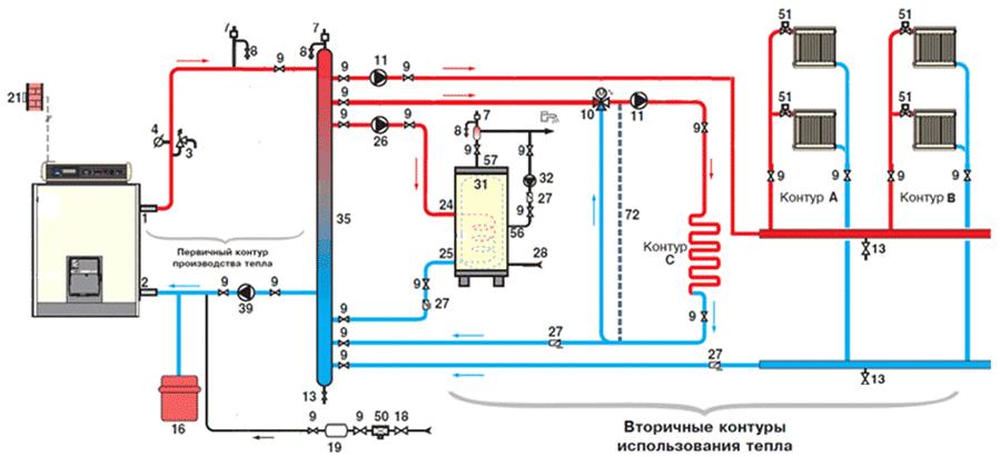 Схема отопления в Ялте