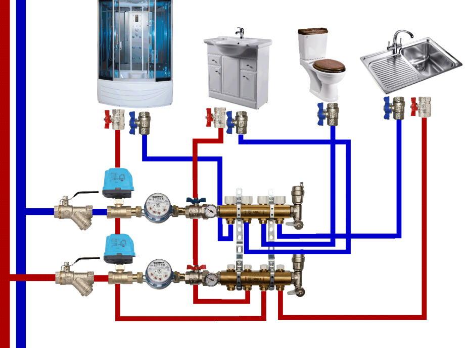 Монтаж водопровода в Крыму